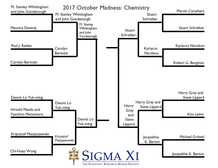 2017 October Madness: Final 4