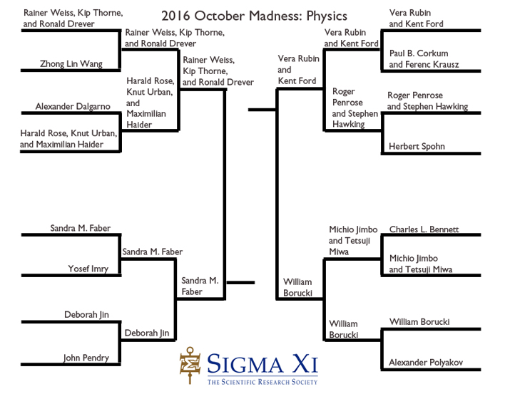 2016 October Madness: Final 4
