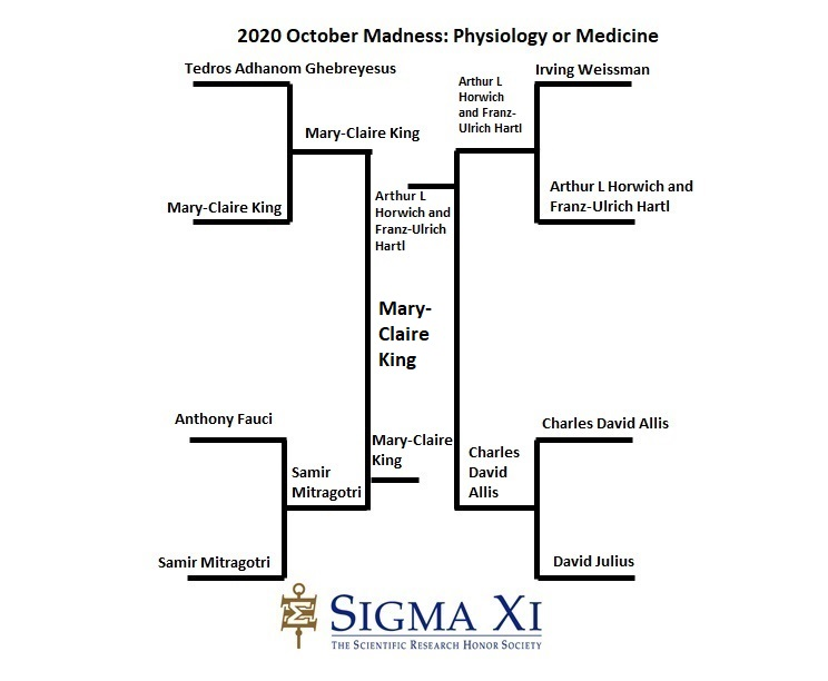 Champion Bracket Physiology or Medicine